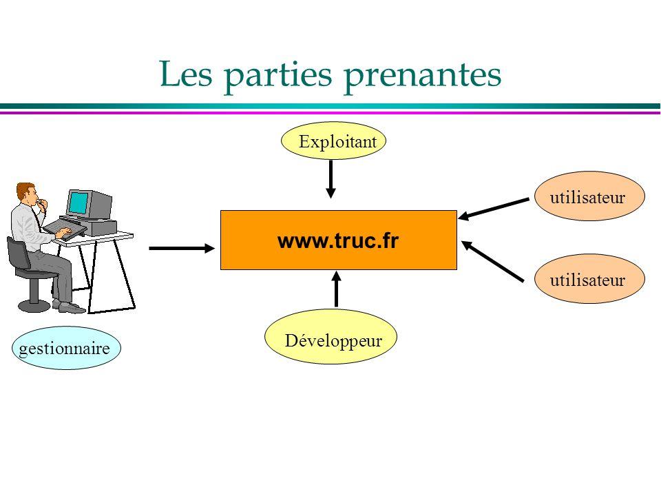 Les parties prenantes www.truc.fr Exploitant utilisateur Développeur