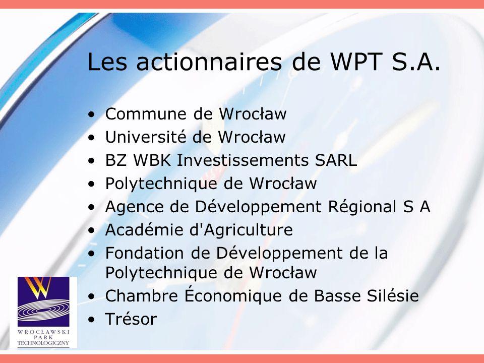 Les actionnaires de WPT S.A.