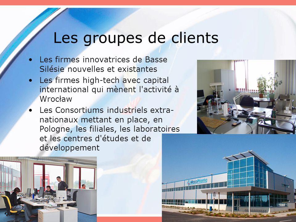 Les groupes de clients Les firmes innovatrices de Basse Silésie nouvelles et existantes.