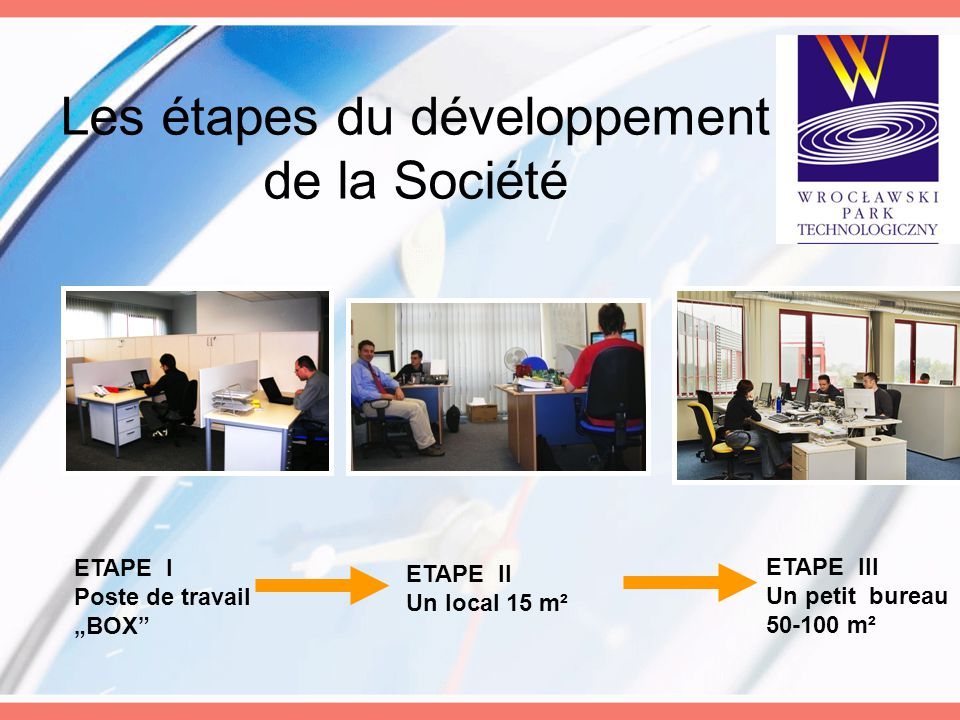 Les étapes du développement de la Société