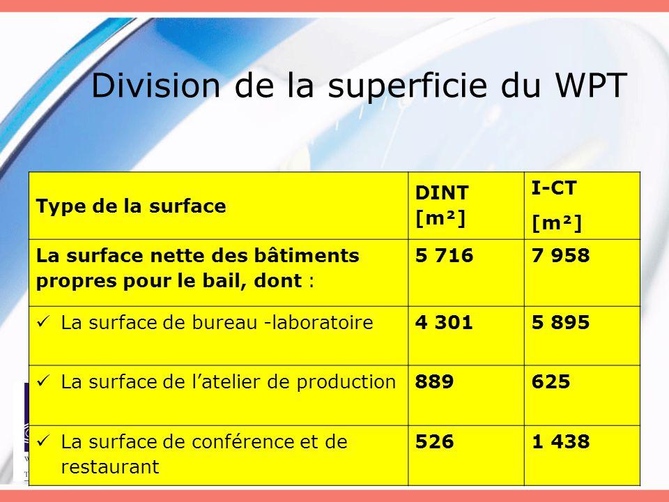 Division de la superficie du WPT