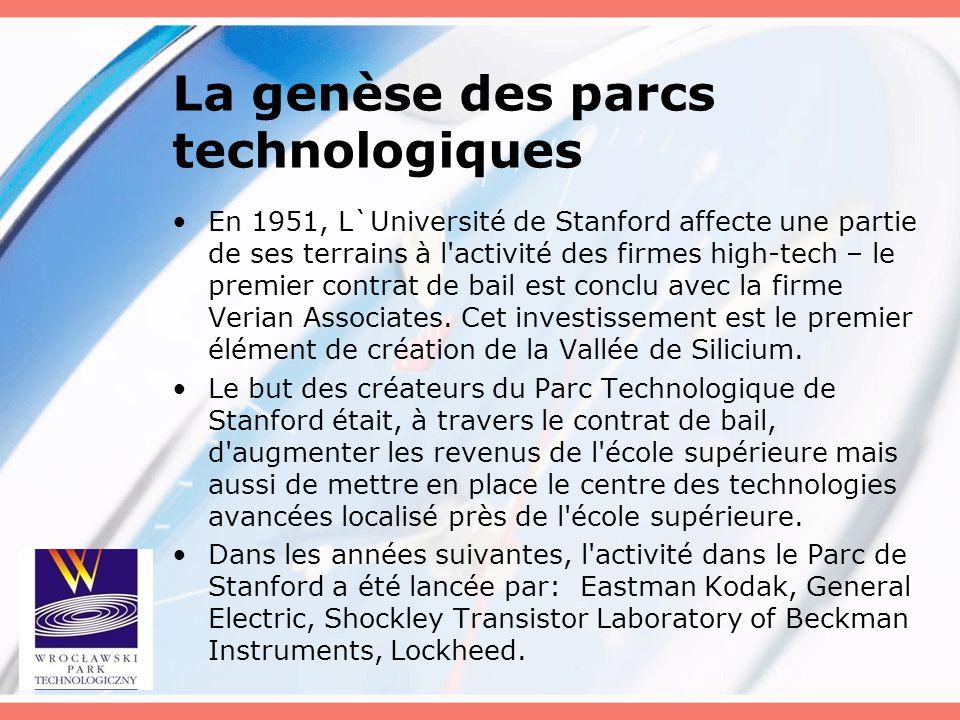 La genèse des parcs technologiques