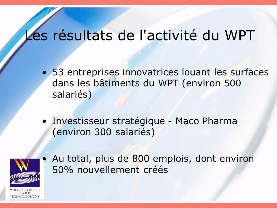 Les résultats de l activité du WPT