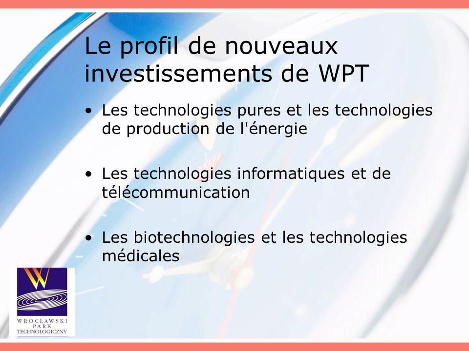 Le profil de nouveaux investissements de WPT