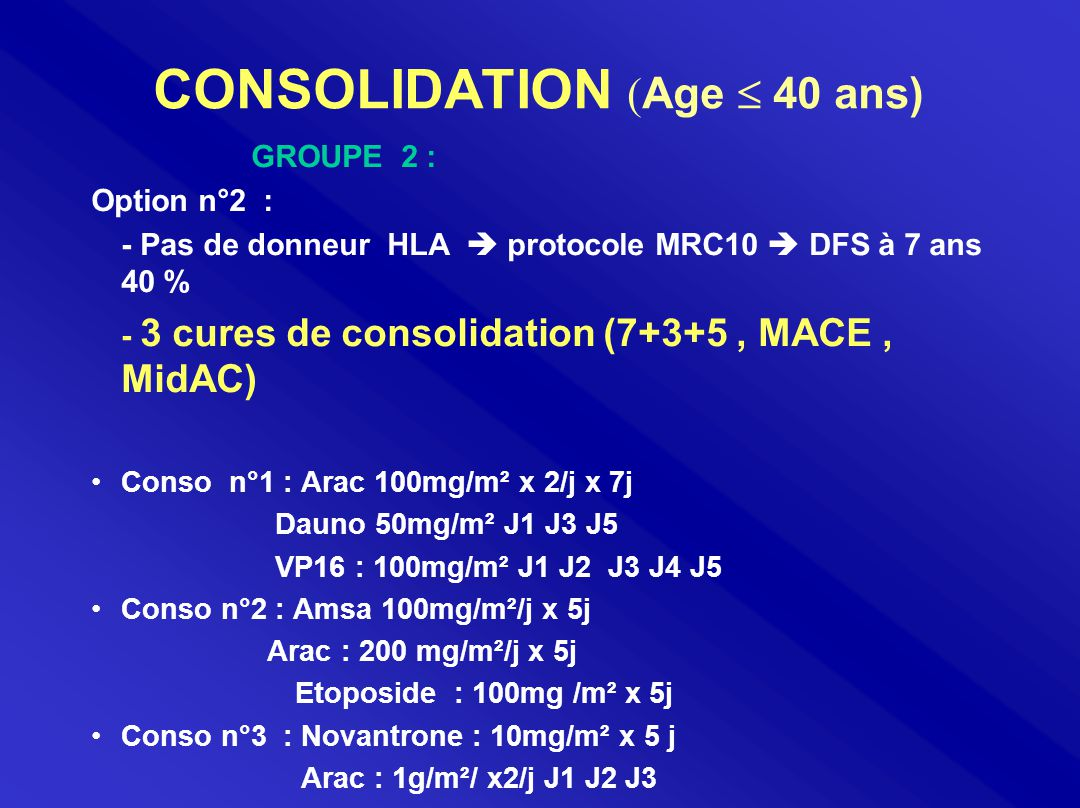 CONSOLIDATION (Age  40 ans)