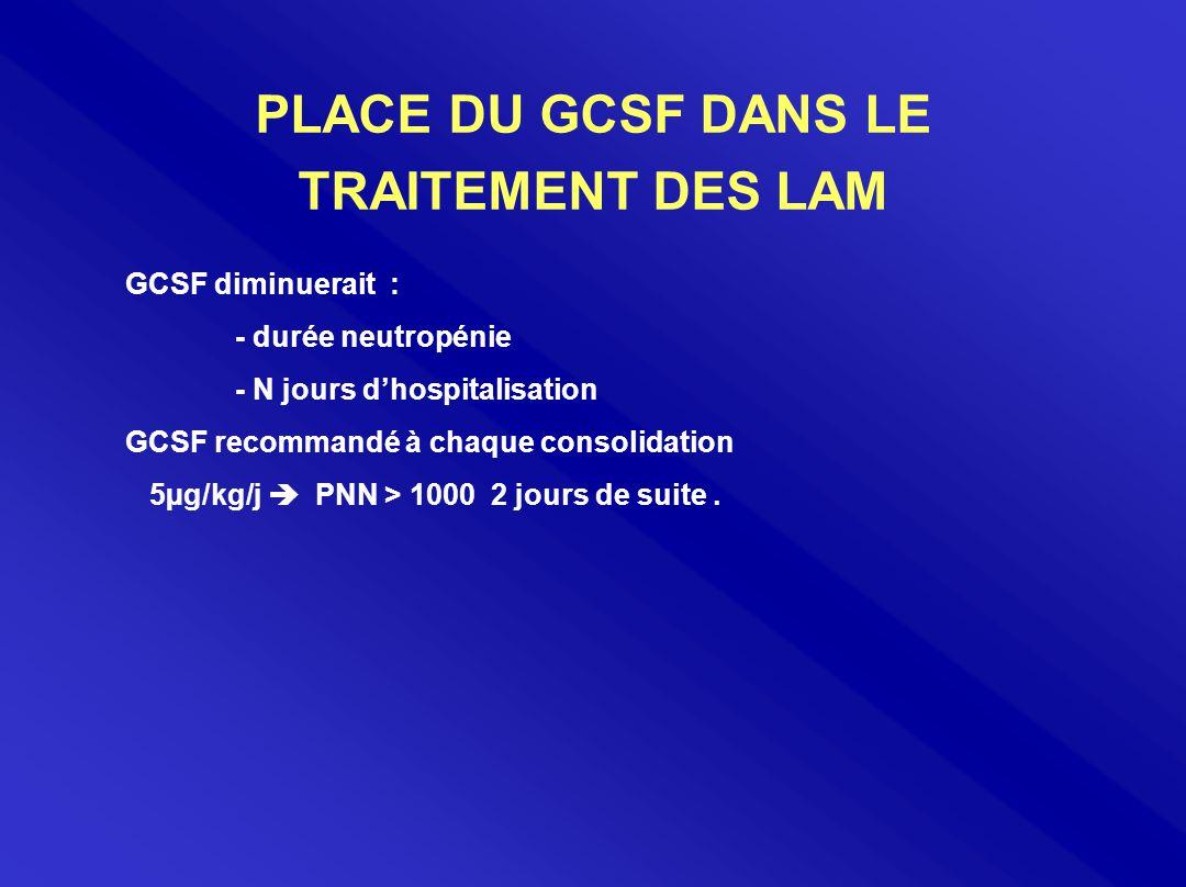 PLACE DU GCSF DANS LE TRAITEMENT DES LAM