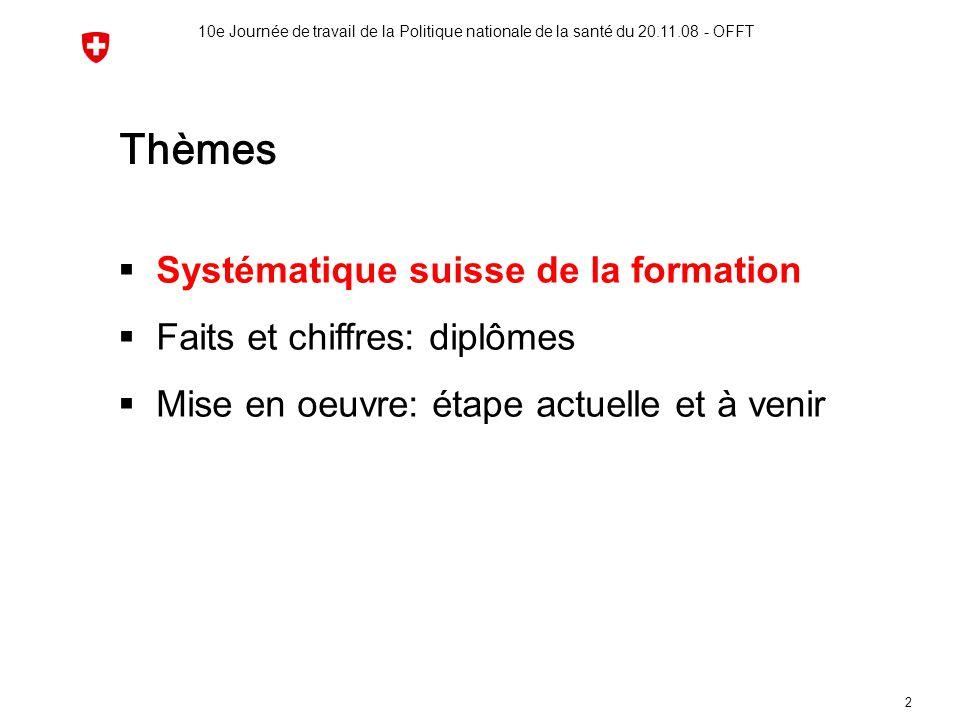 Systématique suisse de la formation Faits et chiffres: diplômes