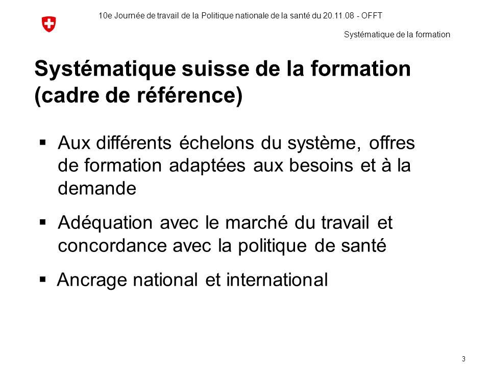 Systématique suisse de la formation (cadre de référence)