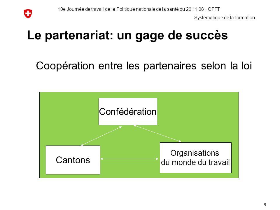 Le partenariat: un gage de succès