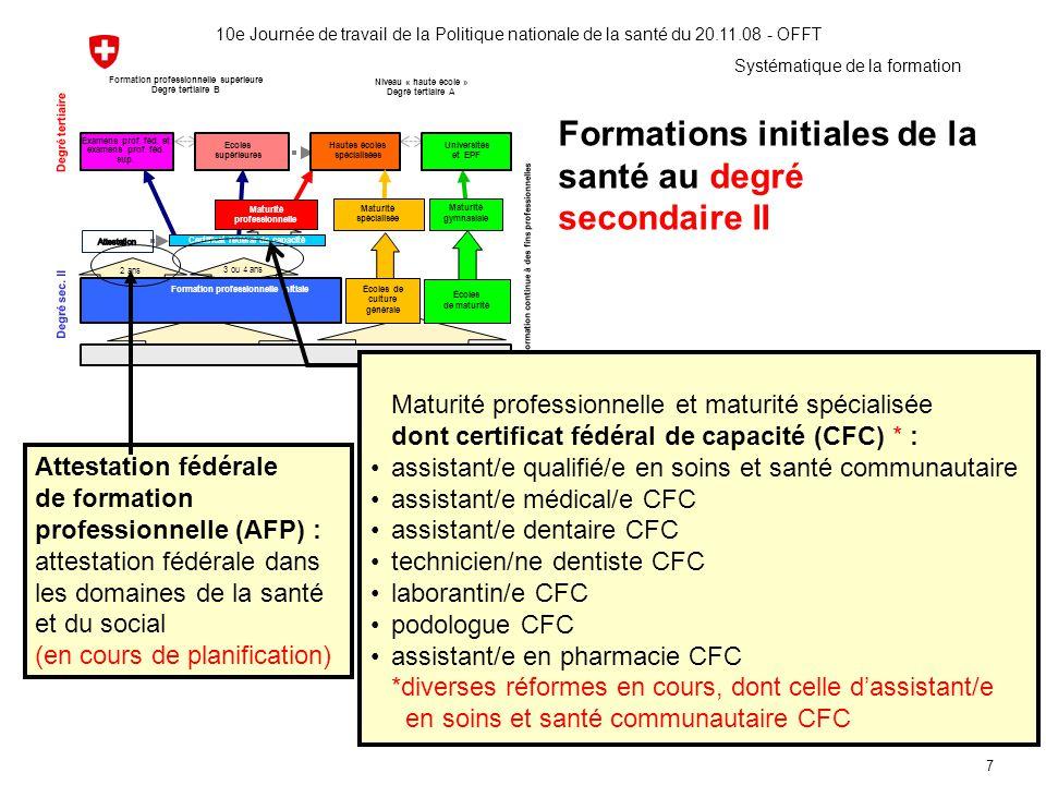 Formations initiales de la santé au degré secondaire II