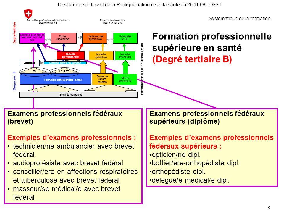 Formation professionnelle supérieure en santé (Degré tertiaire B)