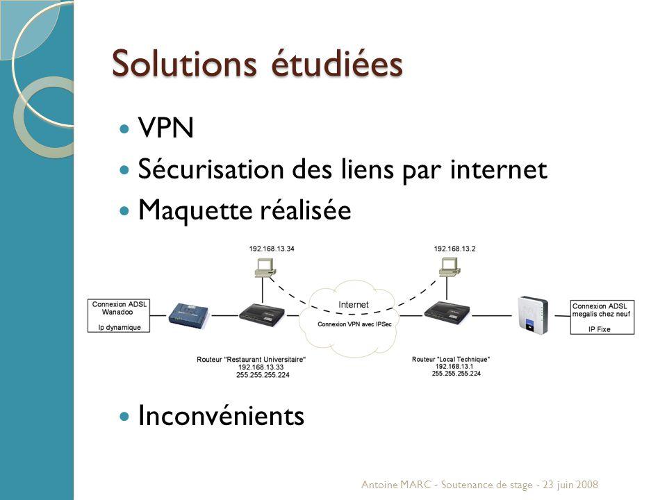 Solutions étudiées VPN Sécurisation des liens par internet