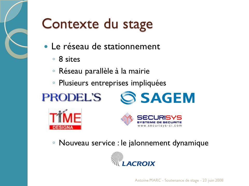 Contexte du stage Le réseau de stationnement 8 sites