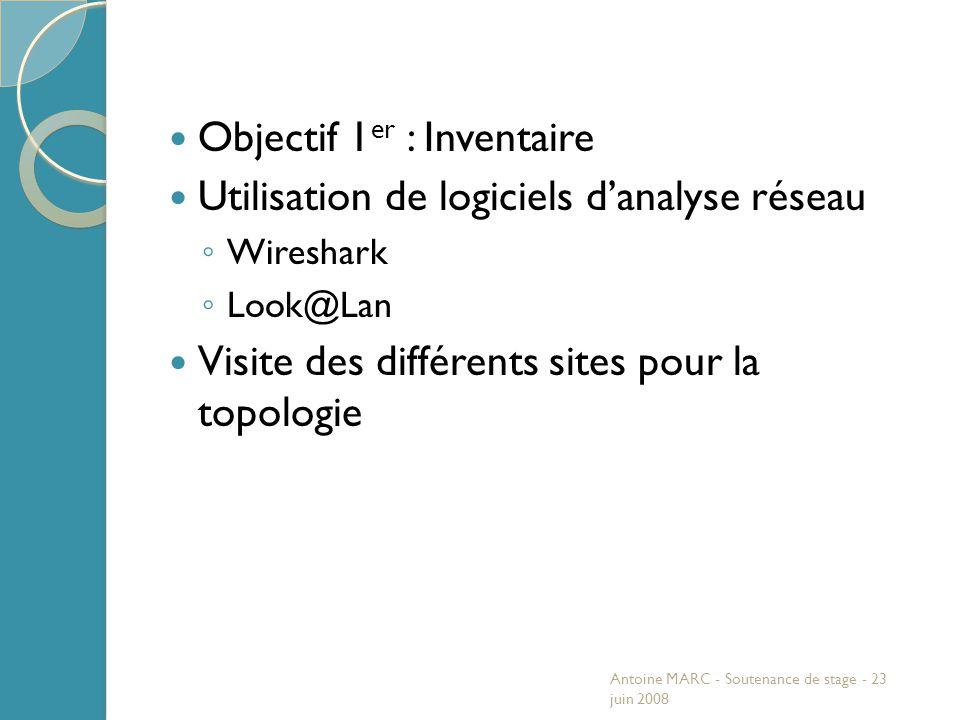 Objectif 1er : Inventaire Utilisation de logiciels d'analyse réseau