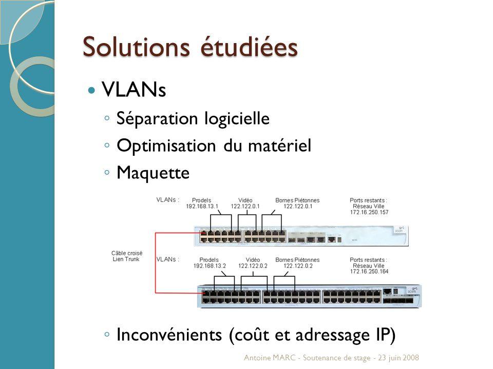 Solutions étudiées VLANs Séparation logicielle