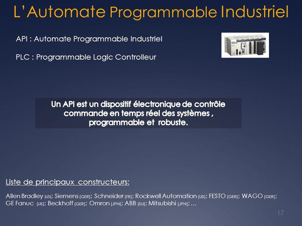 L'Automate Programmable Industriel