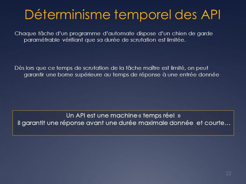 Déterminisme temporel des API