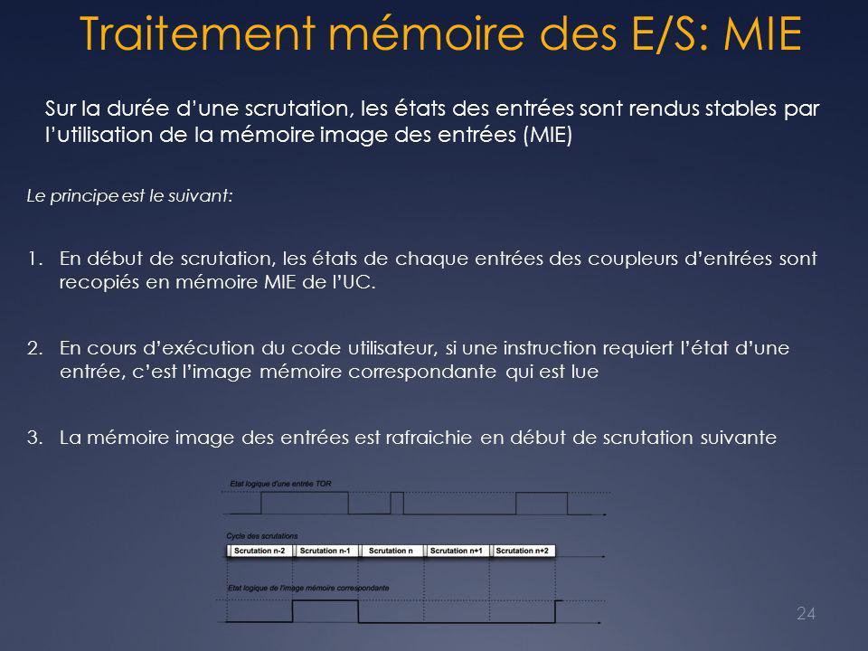 Traitement mémoire des E/S: MIE
