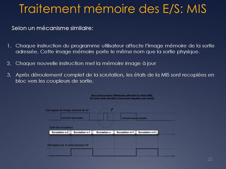Traitement mémoire des E/S: MIS