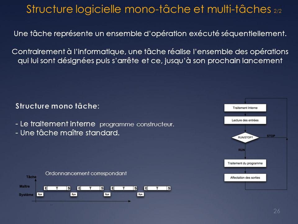 Structure logicielle mono-tâche et multi-tâches 2/2