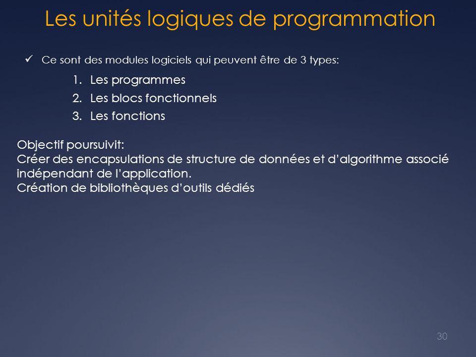 Les unités logiques de programmation