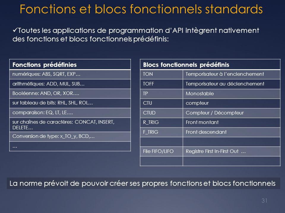 Fonctions et blocs fonctionnels standards