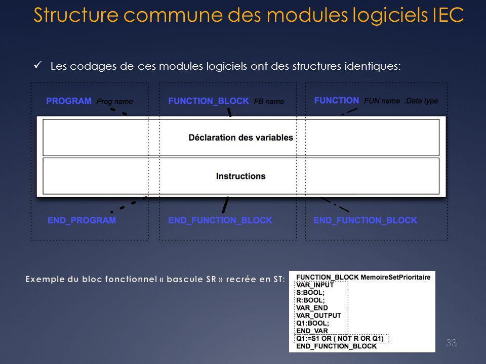 Structure commune des modules logiciels IEC