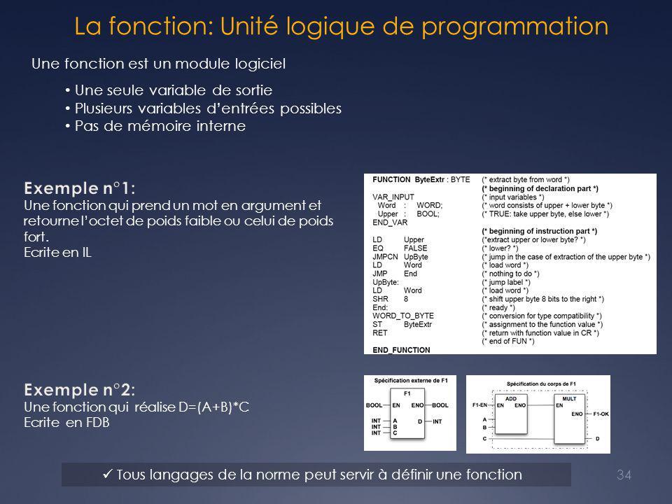 La fonction: Unité logique de programmation