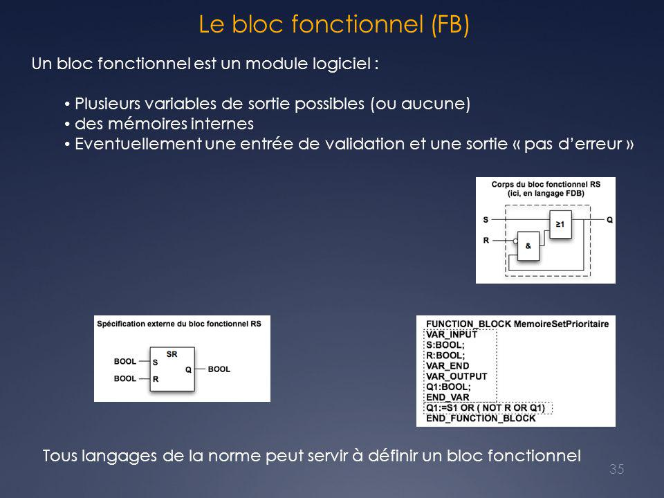 Le bloc fonctionnel (FB)