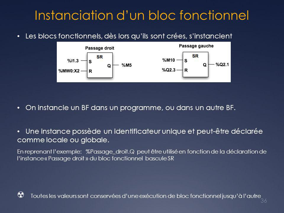 Instanciation d'un bloc fonctionnel