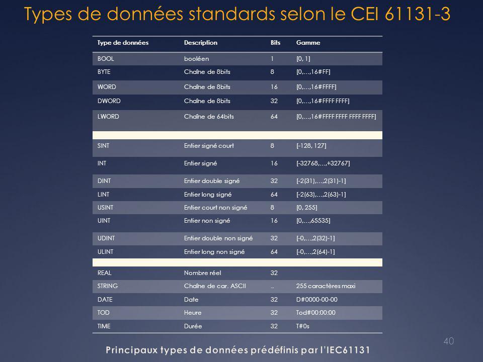 Types de données standards selon le CEI 61131-3