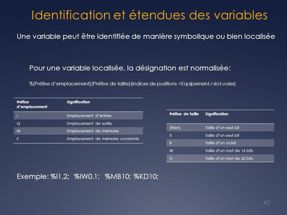 Identification et étendues des variables
