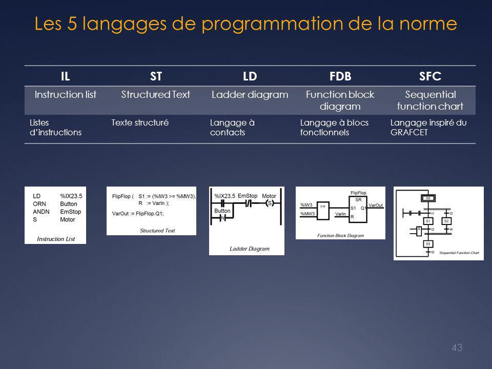 Les 5 langages de programmation de la norme