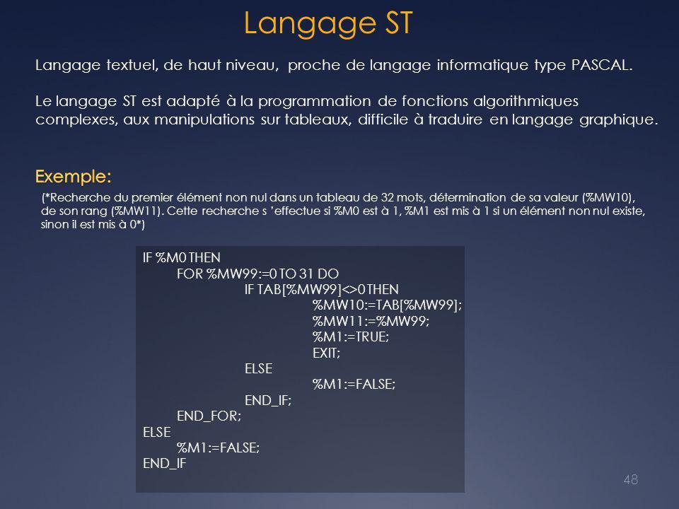 Langage ST Langage textuel, de haut niveau, proche de langage informatique type PASCAL.