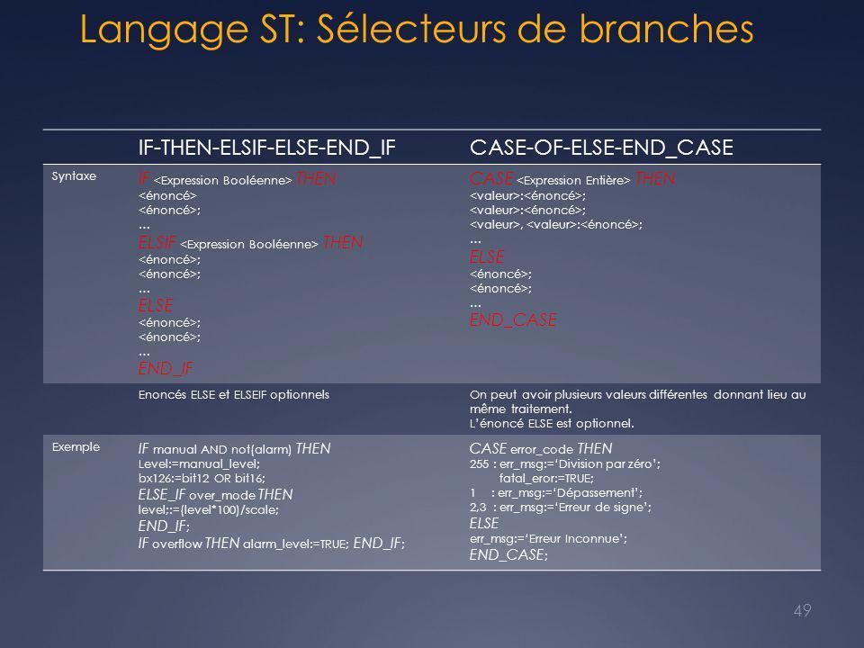 Langage ST: Sélecteurs de branches