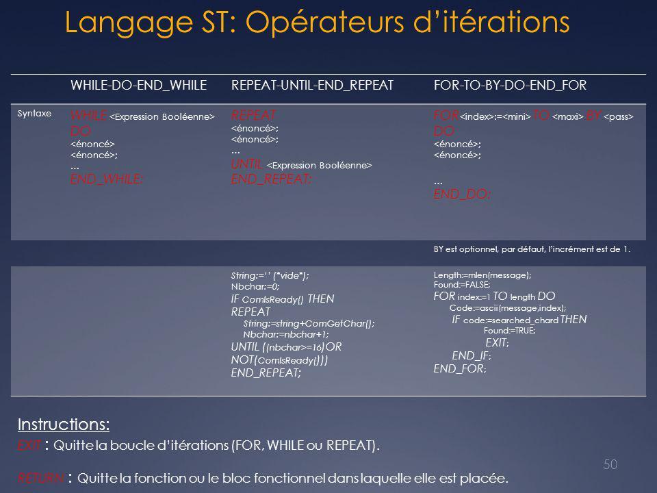 Langage ST: Opérateurs d'itérations