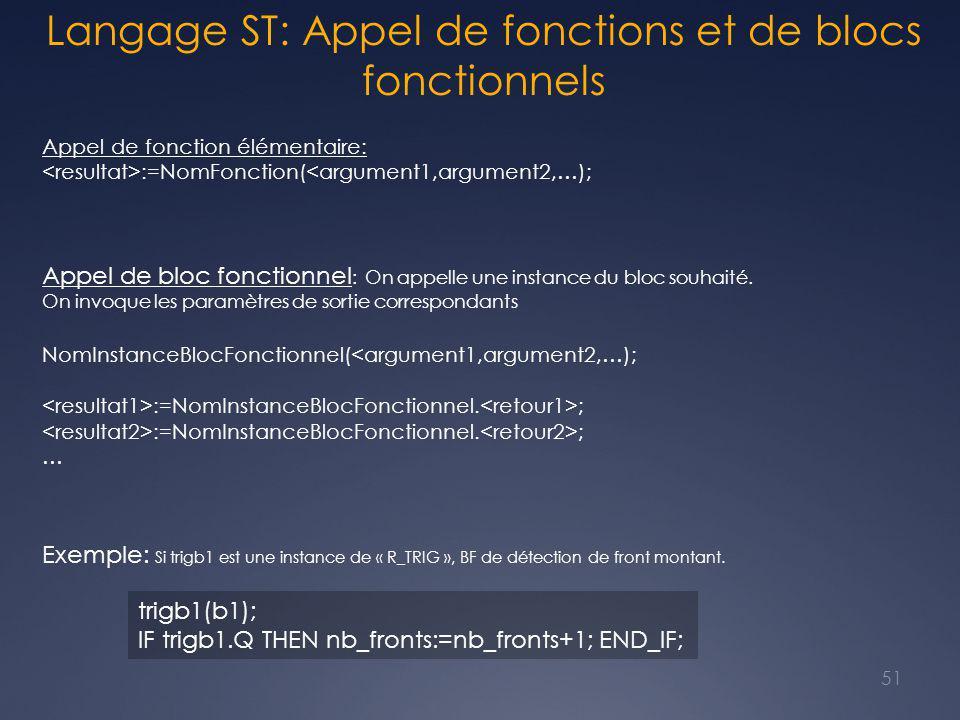 Langage ST: Appel de fonctions et de blocs fonctionnels