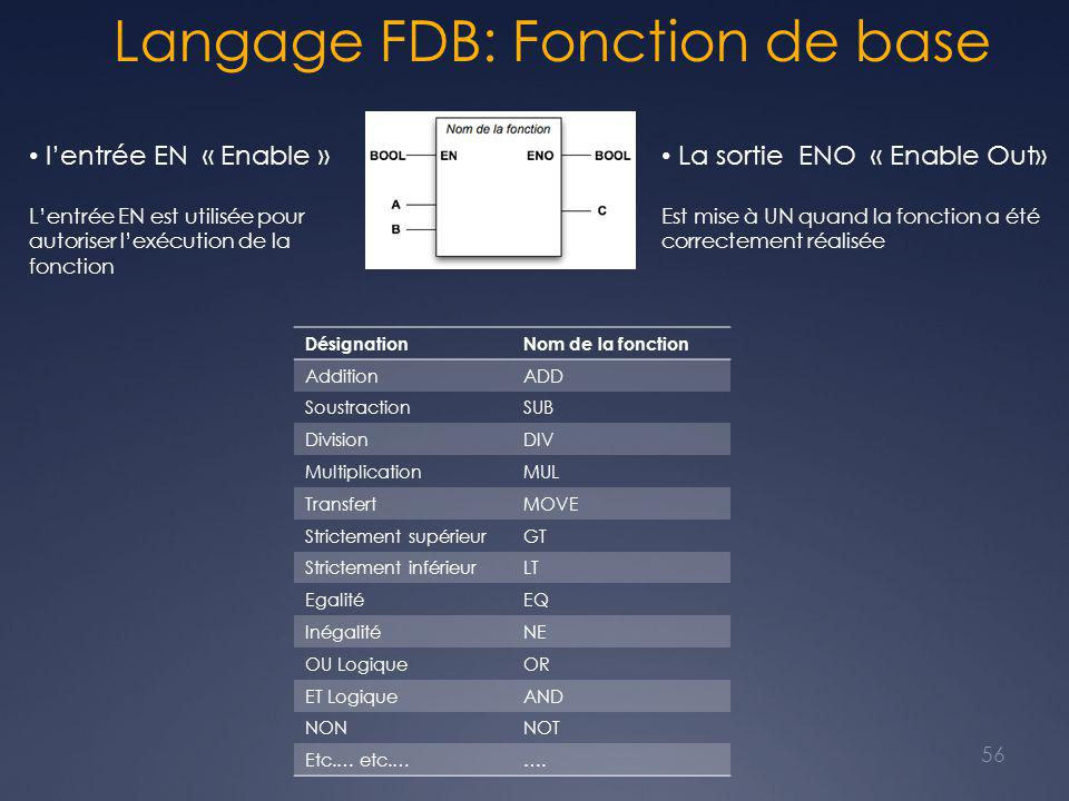 Langage FDB: Fonction de base