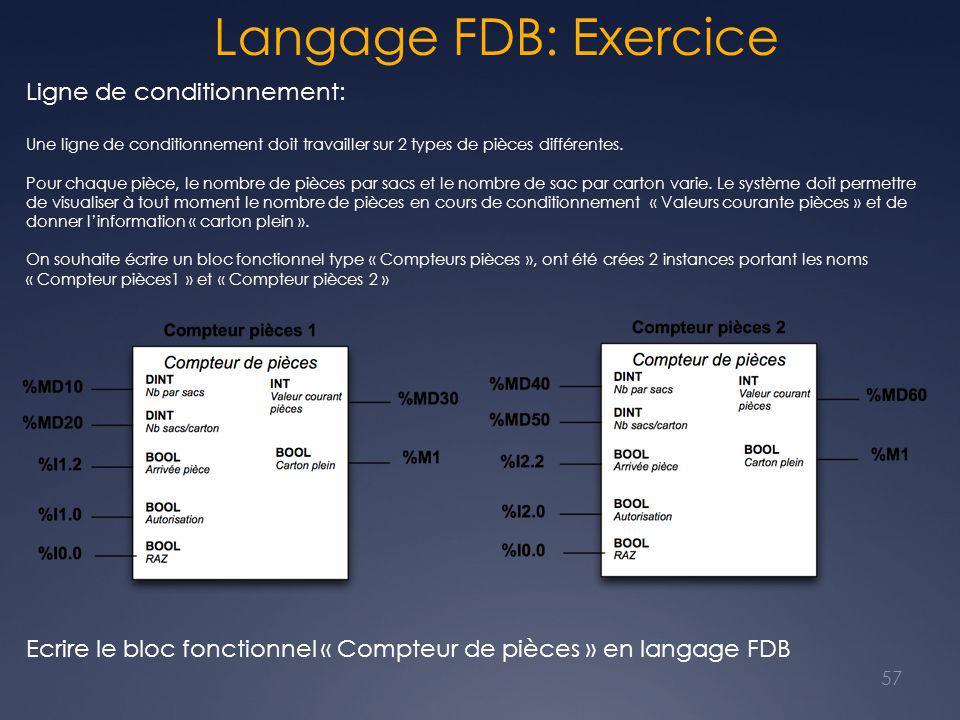 Langage FDB: Exercice Ligne de conditionnement: