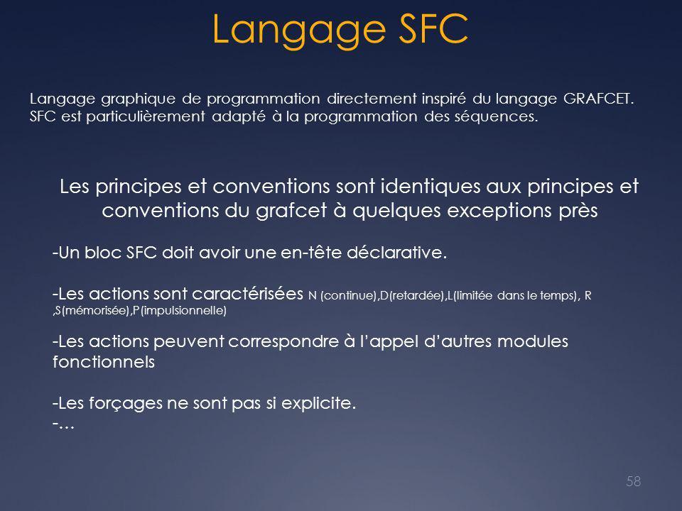 Langage SFC Langage graphique de programmation directement inspiré du langage GRAFCET.