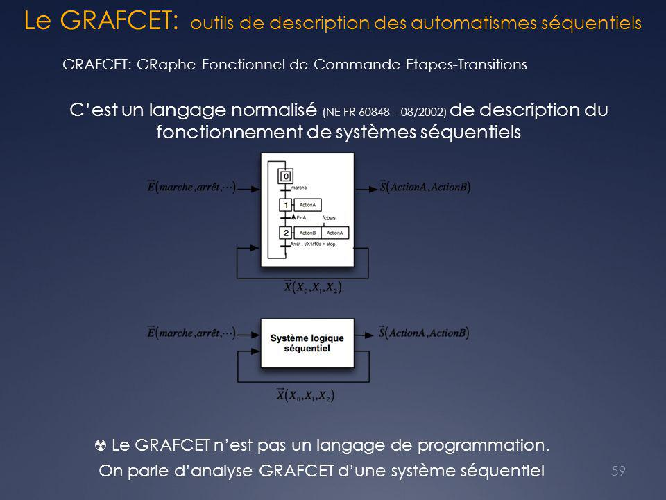 Le GRAFCET: outils de description des automatismes séquentiels