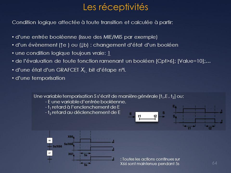 Les réceptivités Condition logique affectée à toute transition et calculée à partir: d'une entrée booléenne (issue des MIE/MIS par exemple)