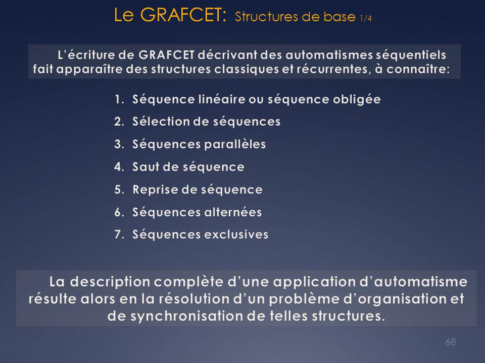 Le GRAFCET: Structures de base 1/4