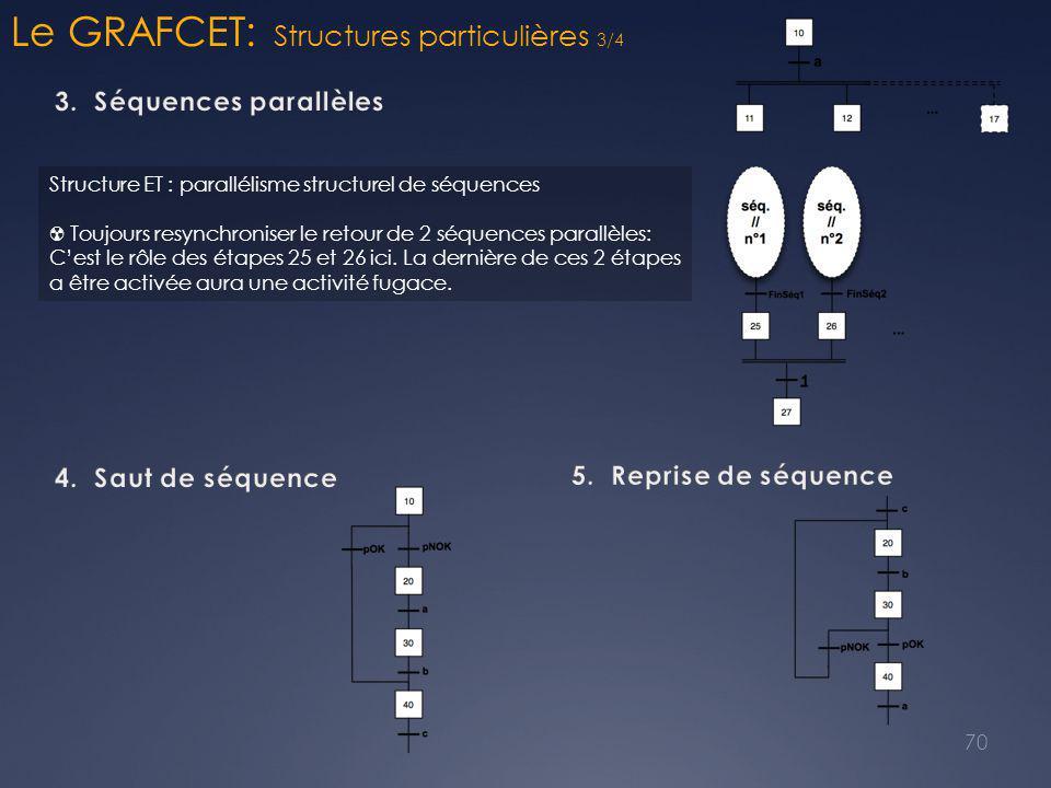 Le GRAFCET: Structures particulières 3/4