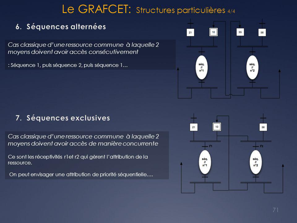 Le GRAFCET: Structures particulières 4/4