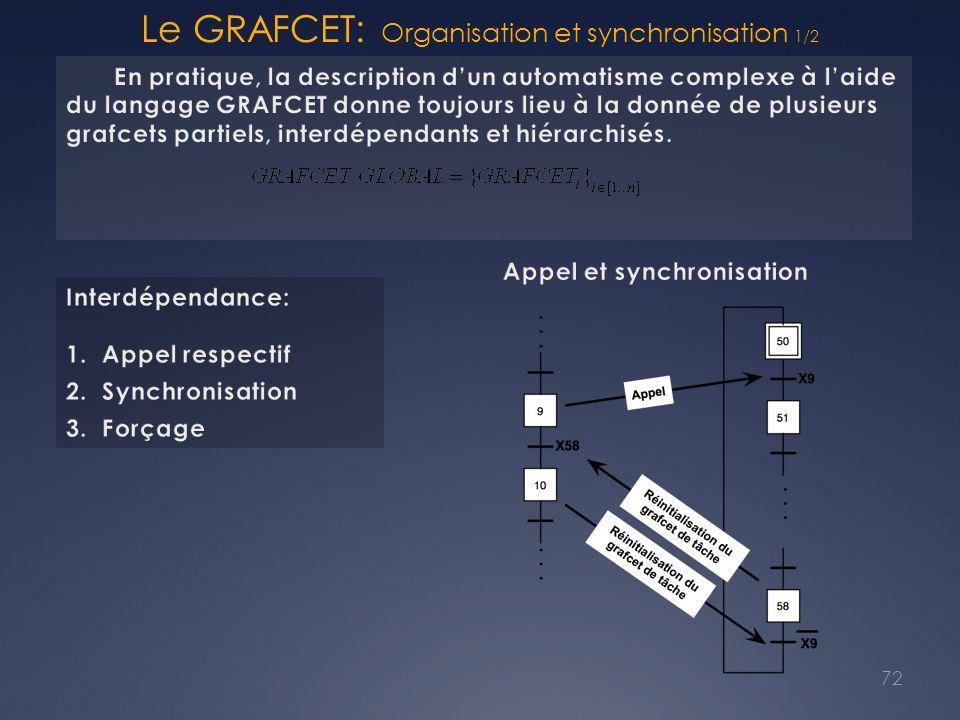 Le GRAFCET: Organisation et synchronisation 1/2