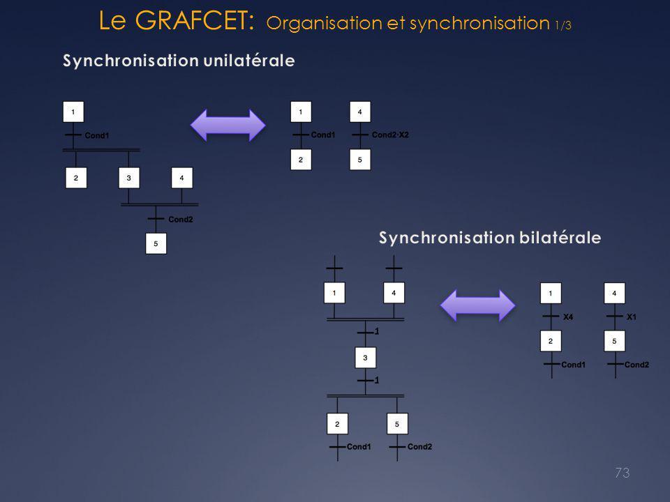 Le GRAFCET: Organisation et synchronisation 1/3