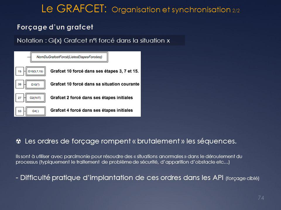 Le GRAFCET: Organisation et synchronisation 2/2