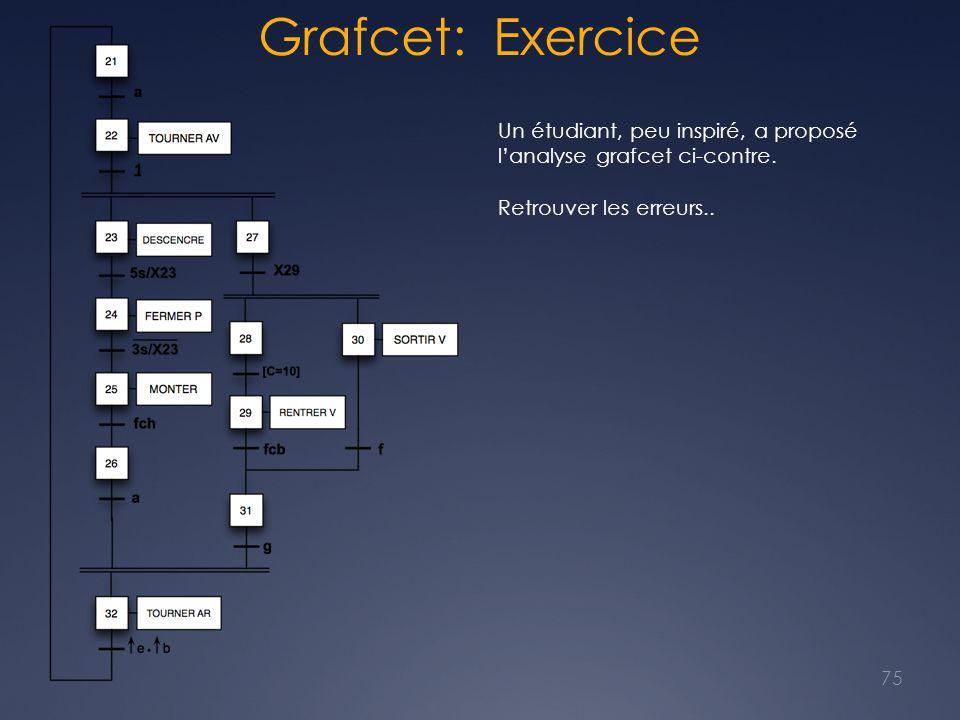 Grafcet: Exercice Un étudiant, peu inspiré, a proposé l'analyse grafcet ci-contre. Retrouver les erreurs..