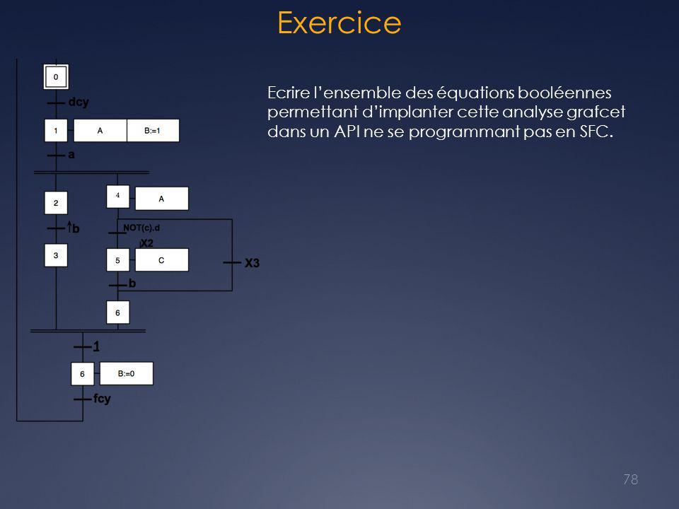 Exercice Ecrire l'ensemble des équations booléennes permettant d'implanter cette analyse grafcet dans un API ne se programmant pas en SFC.